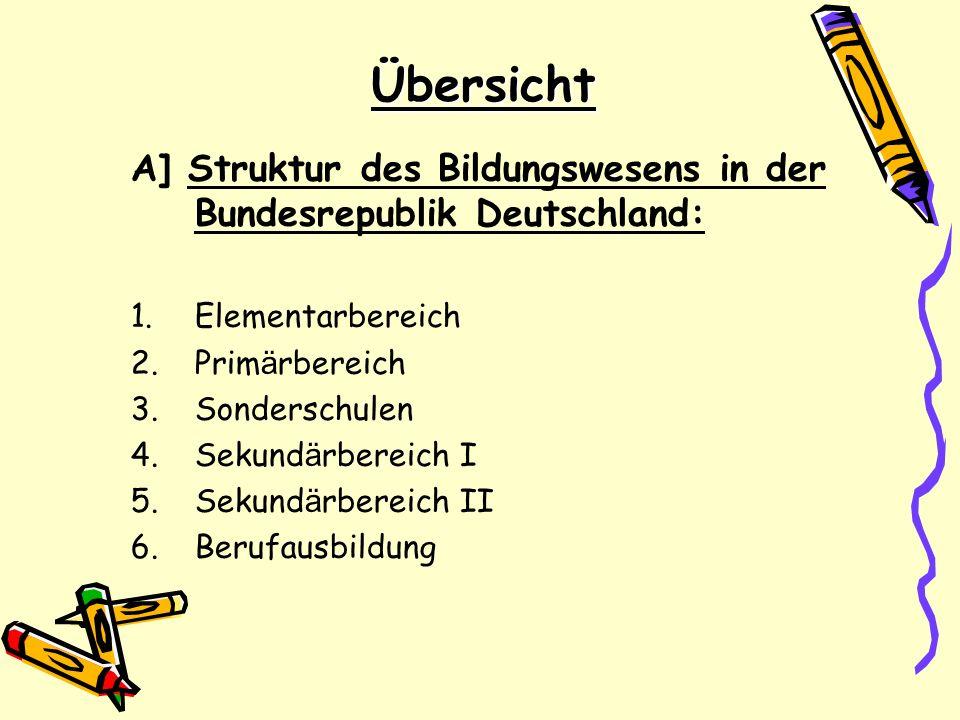 Übersicht A] Struktur des Bildungswesens in der Bundesrepublik Deutschland: Elementarbereich. Primärbereich.